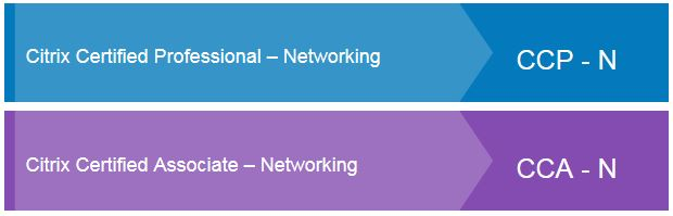 Citrix Networking Certificering overzicht
